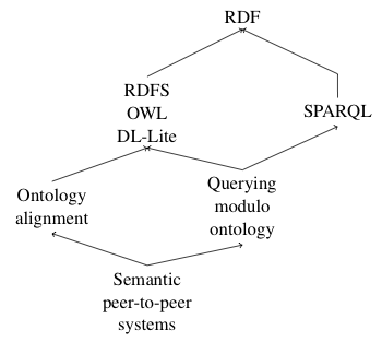 Programming The Semantic Web Pdf